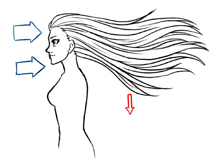 Madchen Frisuren Zeichnen Helle Haarfarbe 2019